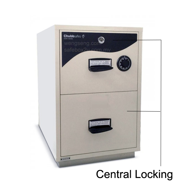 chubbsafes 5202 central lock