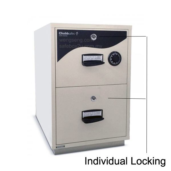 chubbsafes rpf 5202 fire resistance cabinet